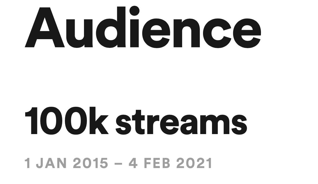 RAINAHの音楽が @SpotifyJP で再生数10万回を超えました!皆さん聴いて頂きありがとうございます😊もっと沢山の人に知って聴いて貰えたら嬉しいです🎶✨#jrock #ロック #邦楽 #japaneserock #Spotify