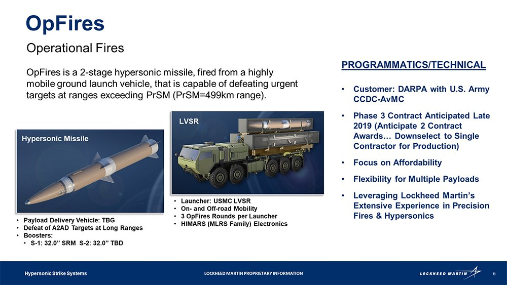 US (& Allies) Hypersonic developments and missiles - Page 5 EthQpddVoAAFK4j?format=jpg&name=medium