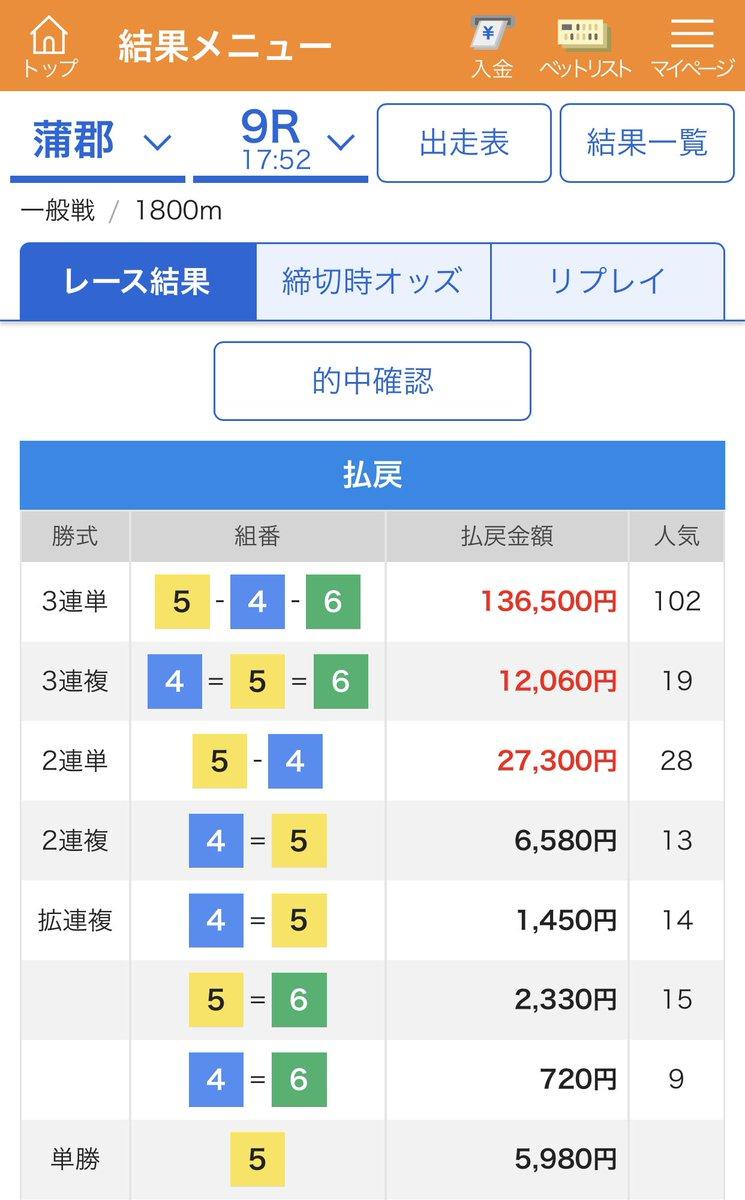 の 競艇 レース 今日