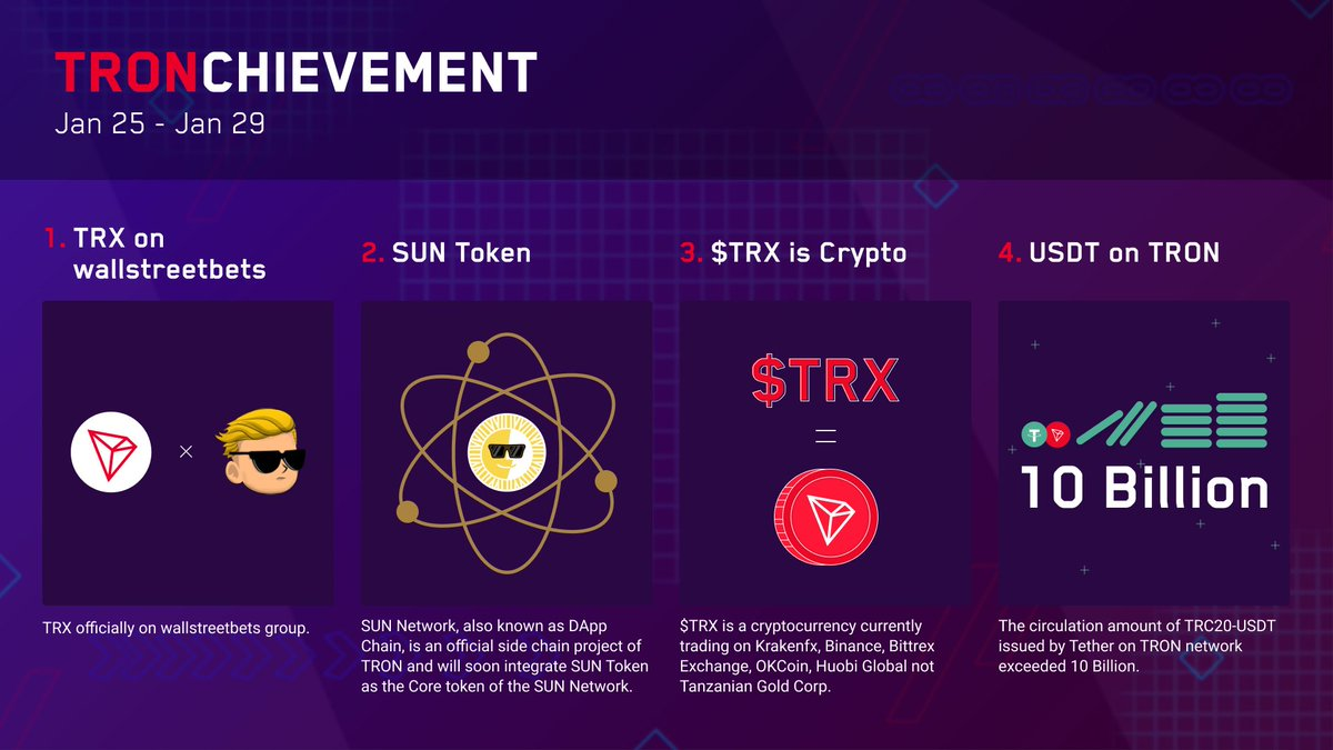 #TRONchievement Jan25- Jan29  ✅ $TRX on wallstreetbets group ✅ #SUNNetwork will soon integrate $SUN as the Core token ✅ TRX is a crypto currently trading on @krakenfx, @binance, @BittrexExchange, @OKCoin , @HuobiGlobal ✅ The circulation of #TRC20-#USDT has exceeded 10 Billion