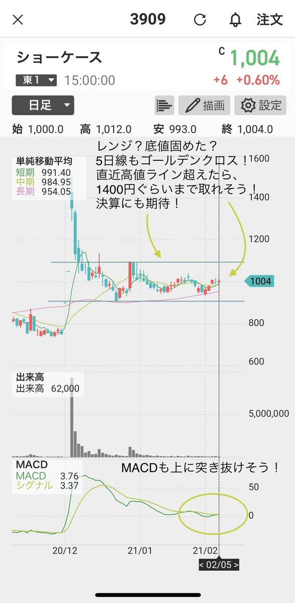株価 掲示板 ダイセル