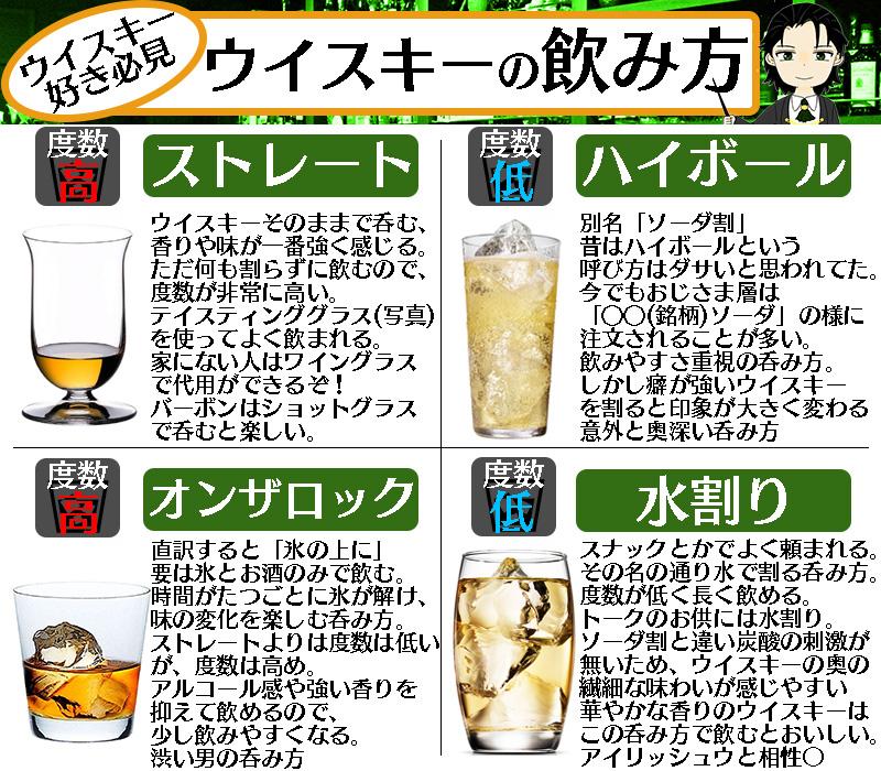 【今週の人気記事】ウイスキーの飲み方っていろいろある 現役バーテンダーによるまとめが勉強になると人気