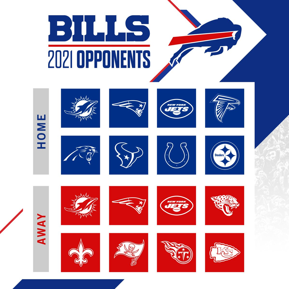 And after looking at the 2021 opponents...  I predict that #BillsMafia will have 4-5 #Primetime games.  Beginning with #BUFvsKC:The Rematch will be the Season Opener, #MIAvsBUF & #PITvsBUF on a Sunday Night, with #INDvsBUF & #BUFvsTB on a Monday Night.  #BUFvsNO on a Saturday.