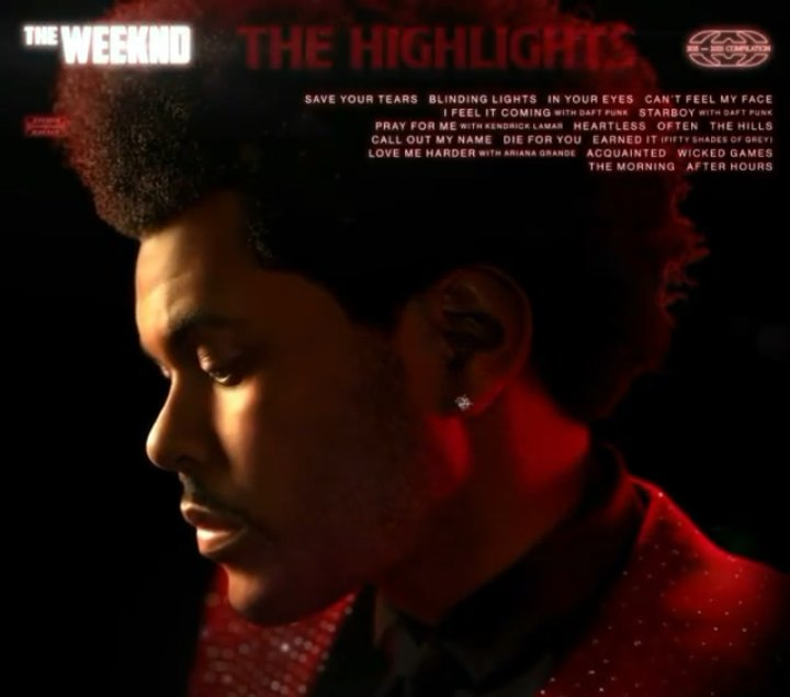 Will @theweeknd sing a #jackiewilson song at #SuperBowlWeeknd #PepsiHalftime