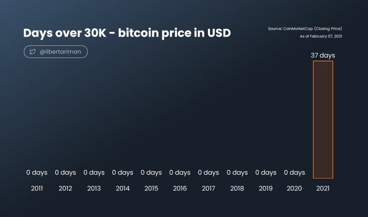 bitcoins price twitter rant