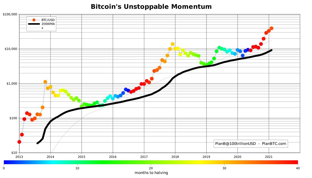 Bitcoins price twitter rant nyra betting app