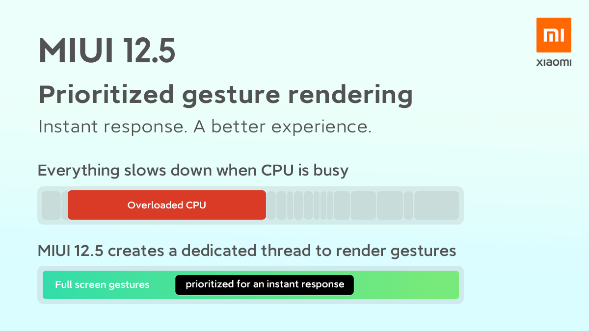A dedicated thread to render gestures. A smoother MIUI. Check out link in BIO for more  #miui #xiaomi #Faster #Smoother #Lighter