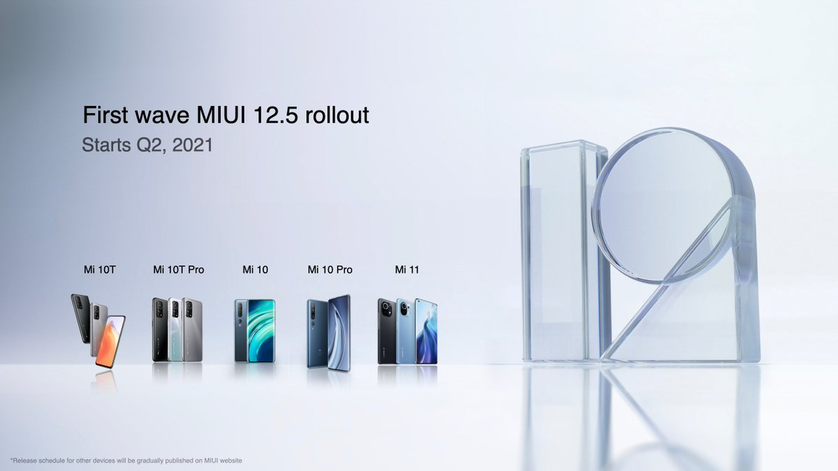 Here comes what you care about the most, the release schedule. Stay tuned to the MIUI website for more update info.