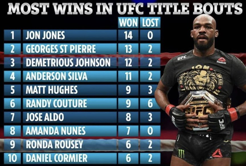 If you consider your favorite fighter the best and he's not on this list, slap yourself. Have a great week. https://t.co/vkr2HKSQC6