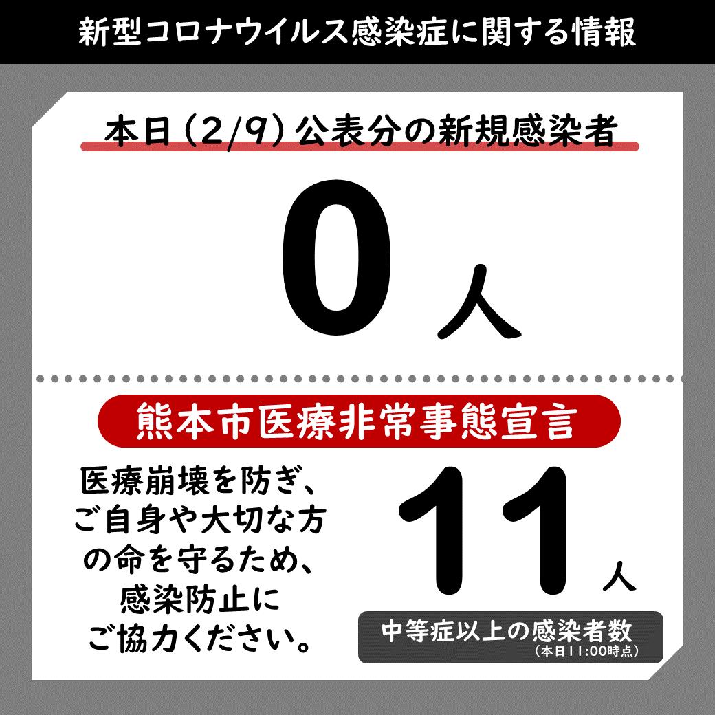 熊本 コロナ 感染 最新 情報