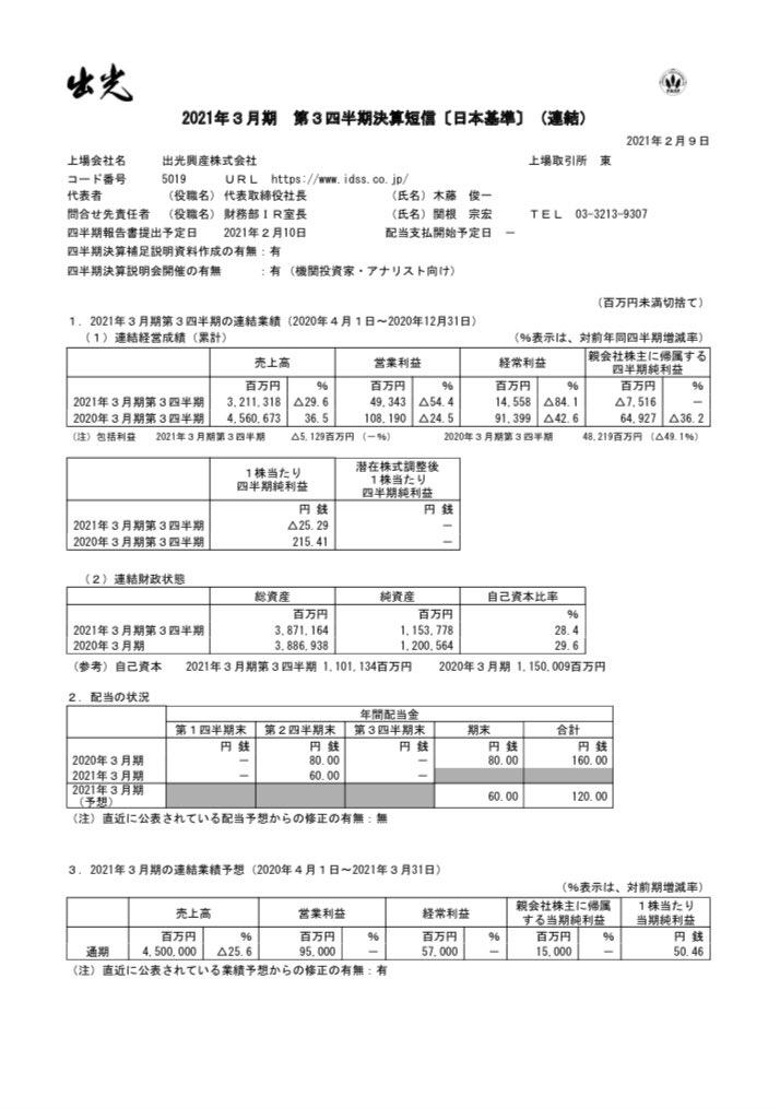 株価 出光 掲示板 興産