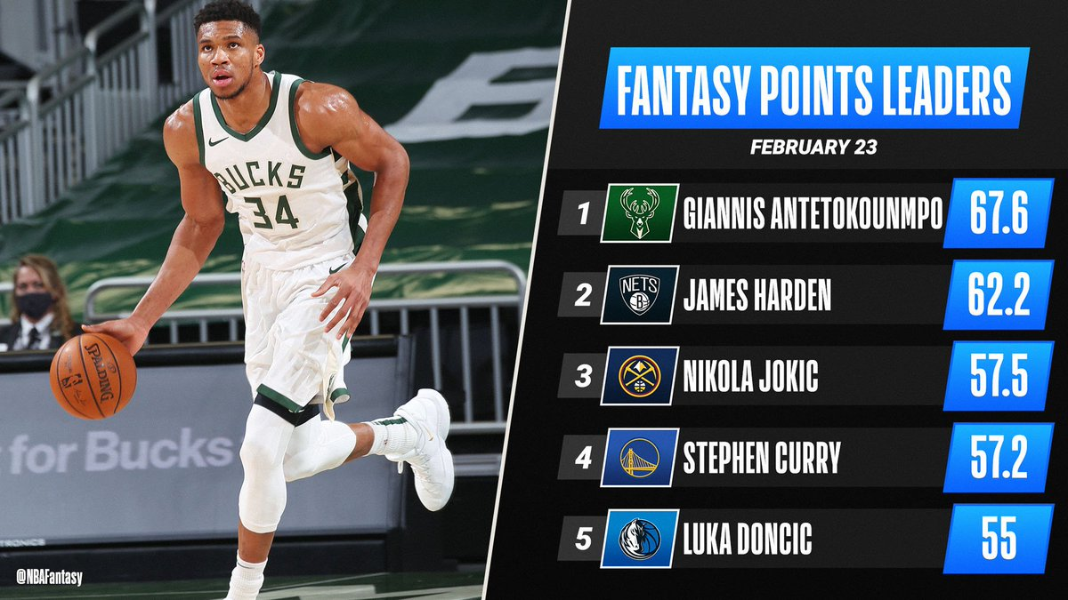 @NBAFantasy's photo on Giannis
