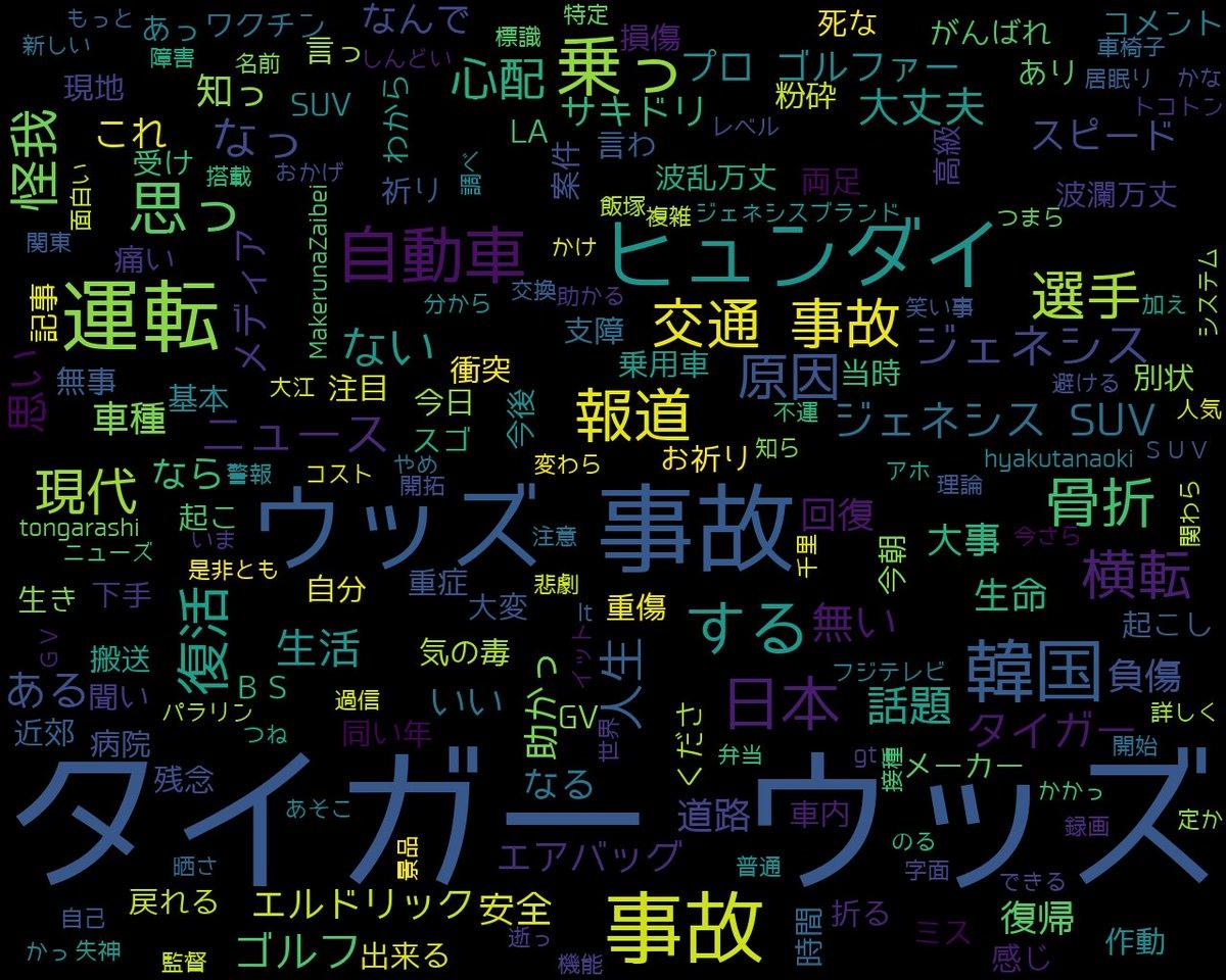 googleトレンド(TOP4) 1: #タイガーウッズ 2: #ウーブンシティ 3: #藤井萩花 4: #足利山火事 2021/02/24(水) 16:00時点 https://t.co/xlKDLu7Sp3