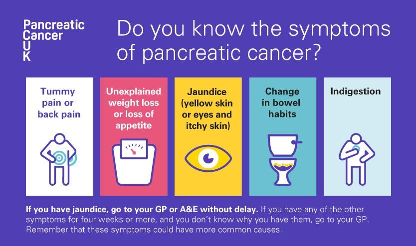 pancreatic cancer uk detoxifiere cu aparatul detox