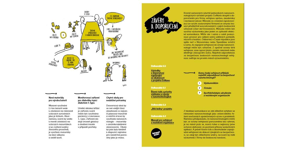 @GoNano_EU #nanotechnologie #potraviny #zdravi #energetika https://t.co/ZFXDQJRcOn