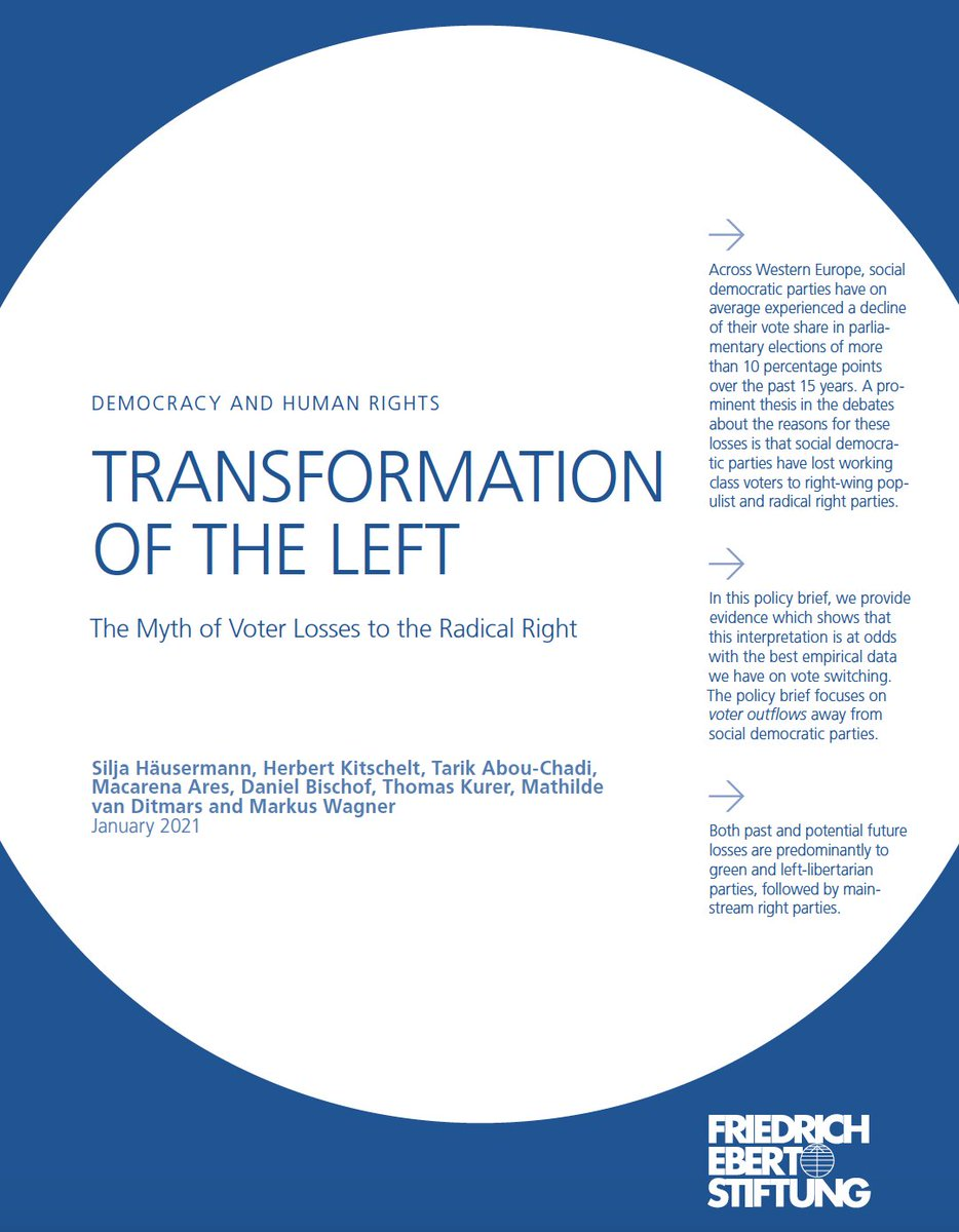 """On voter transitions: The Myth of Voter Losses to the Radical Right. library.fes.de/pdf-files/id/i… """"Both past and future losses are predominantly to green and left-libertarian parties"""" jointly with @tabouchadi, @macarena_ares, @DanBischof, @thmskrr, von Ditmars, @MarkusWagnerAT."""