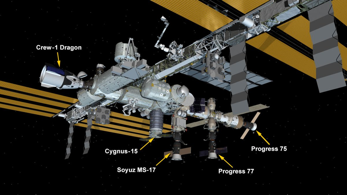 .@NorthropGrumman's #Cygnus space freighter was bolted to the station's Unity module today at 7:16am ET where it will stay until late May. The Exp 64 crew will soon begin unloading brand new science experiments and more...