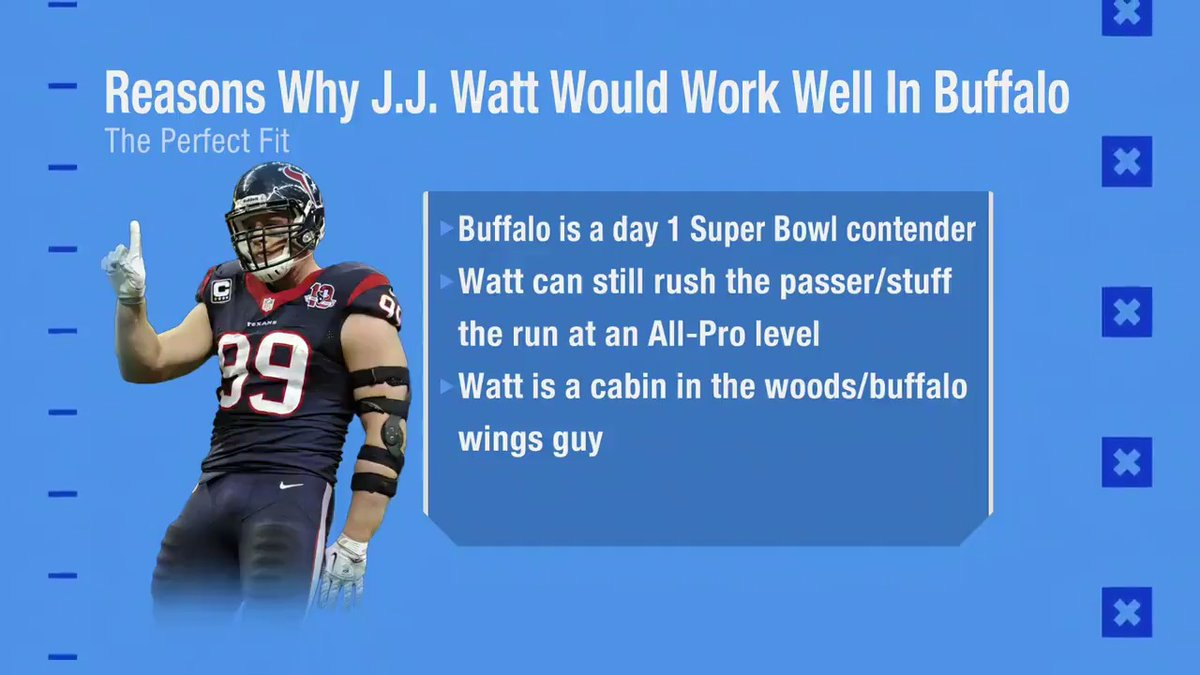 """""""I love the idea of J.J. Watt with the Bills logo on his helmet contending for a Super Bowl. Get the ring and enjoy some wings.""""  📺: @GMFB"""