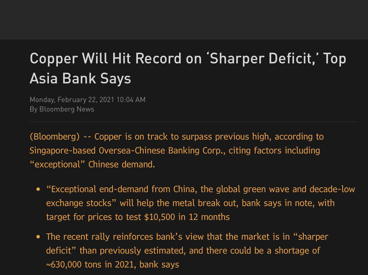 """The recent rally reinforces bank's view that the #copper market is in """"sharper deficit"""" than previously estimated, and there could be a shortage of ~630,000 tons in 2021, bank says"""