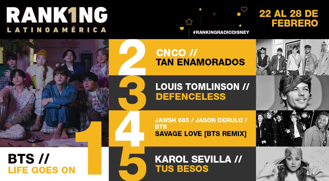 #RankingRadioDisney | Este es el #TOP5 de la semana. Lista completa y podcast en