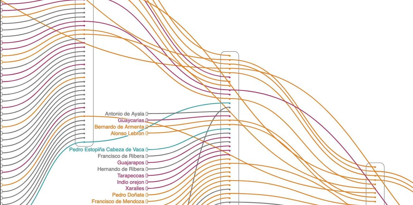 narrative-chart-zoom