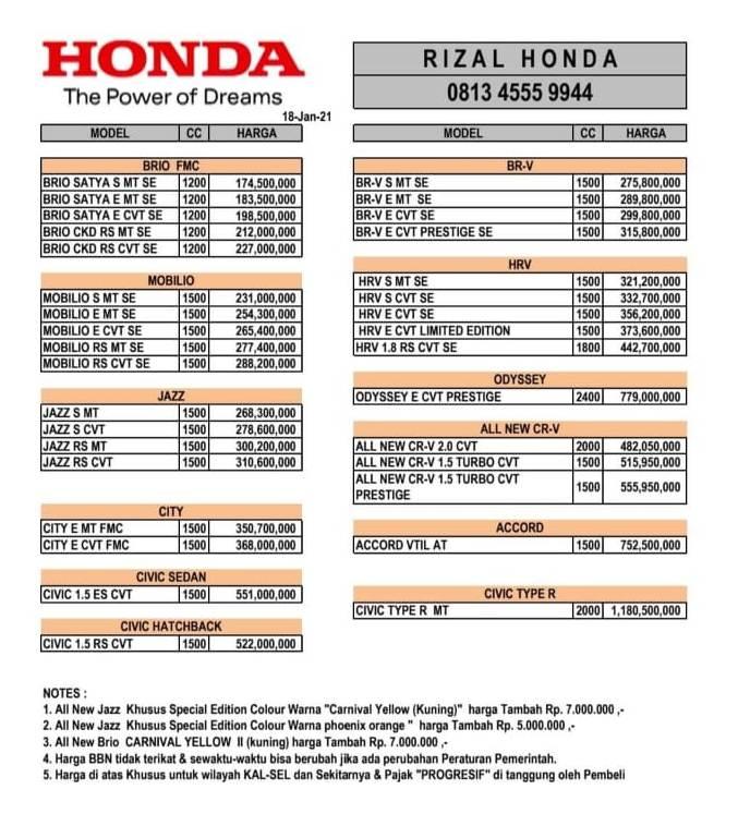 Update Harga Mobil Honda Banjarmasin