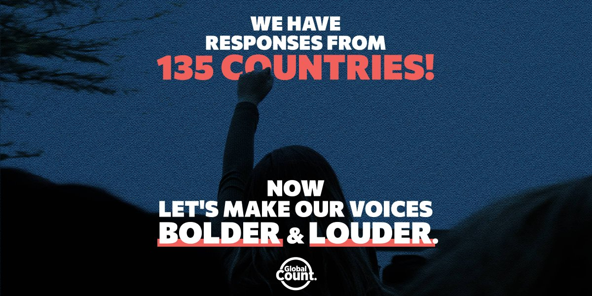 The Global Count is now in 135 countries! Don't be left out. Make sure your voice is heard about the issues impacting you in your local area.  ✨Take the short poll now 🔻#WeCount http://becounted.globalcount.org