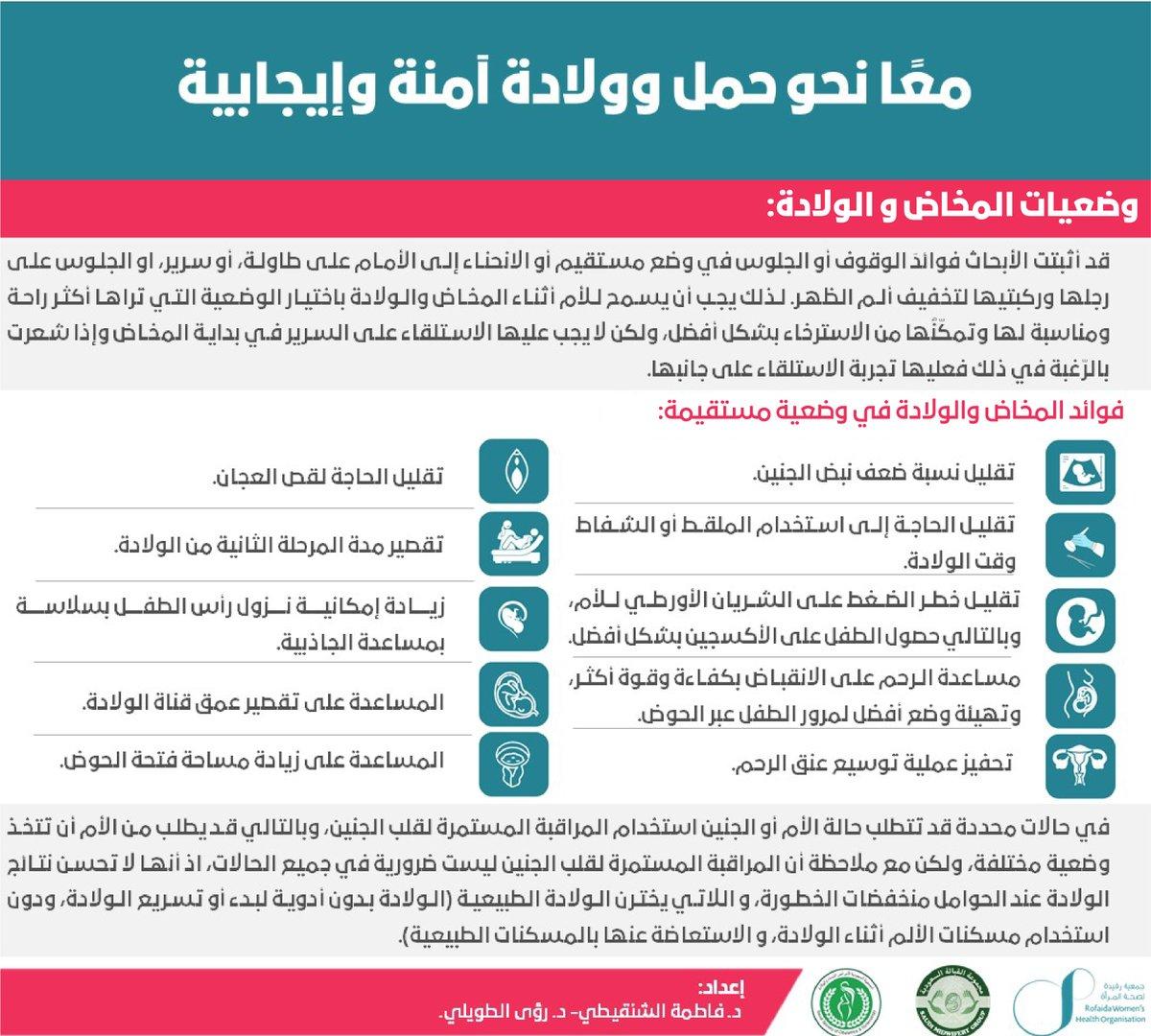 يحق لك:من حقوق المرأة الصحية خلال المخاض هو دعمها لإتخاذ الوضعيات التي من شأنها تخفيف ألم المخاض.  #ليست_كل_ولادة_مهبليه_هي_ولاده_طبيعيه  #نحو_حمل_وولاده_امنه  #نحو_حمل_وولاده_امنه_ايجابيه @drsamia @DrLalibrahim @allmotherscount @tabibuk_m1 @Tufoola @tabebcom7567 @Saudimidwifery