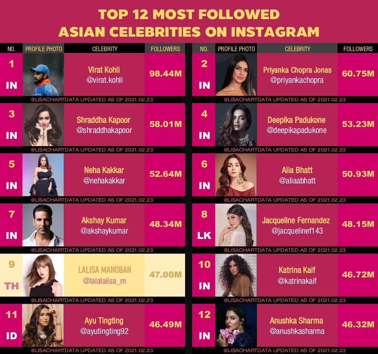 #LISA47MPARTY ภาพถ่าย,#LISA47MPARTY แนวโน้มของ Twitter - ทวีตด้านบน
