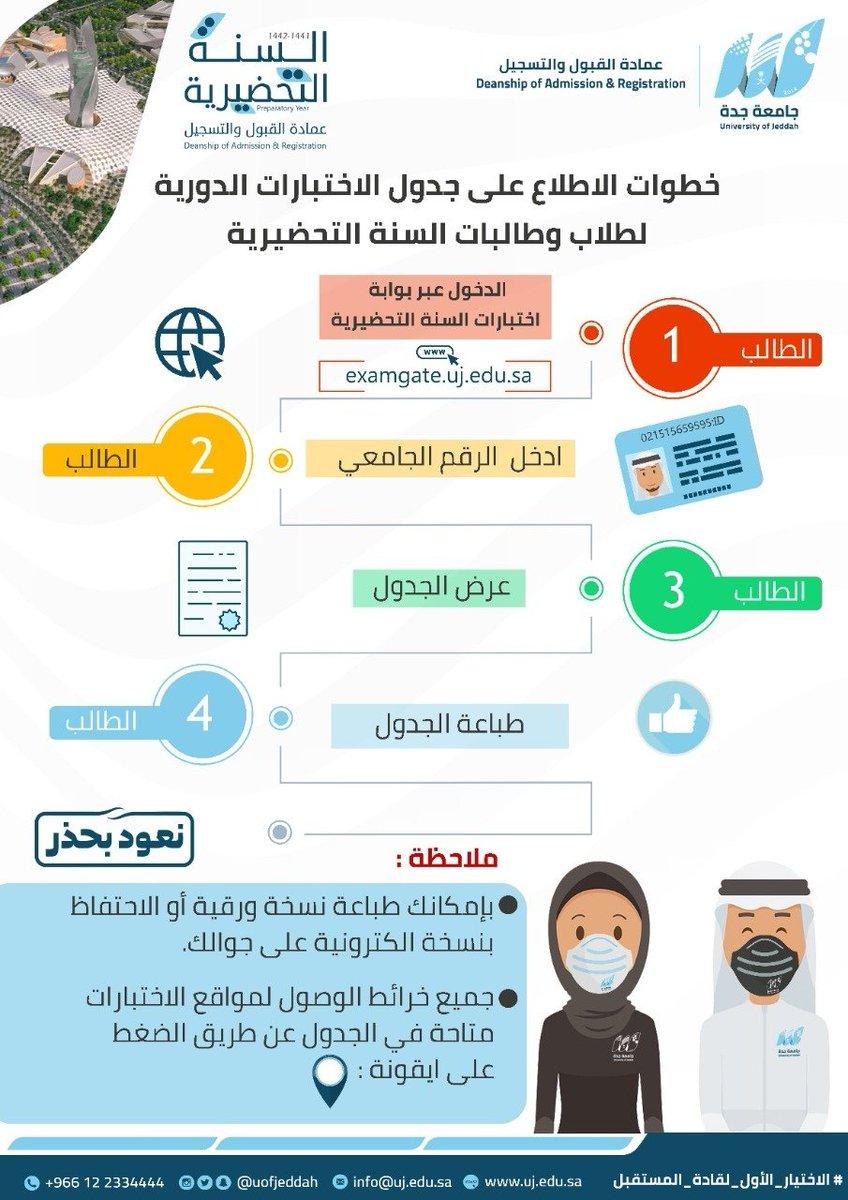 عمادةالقبول والتسجيل Admission Uj Twitter