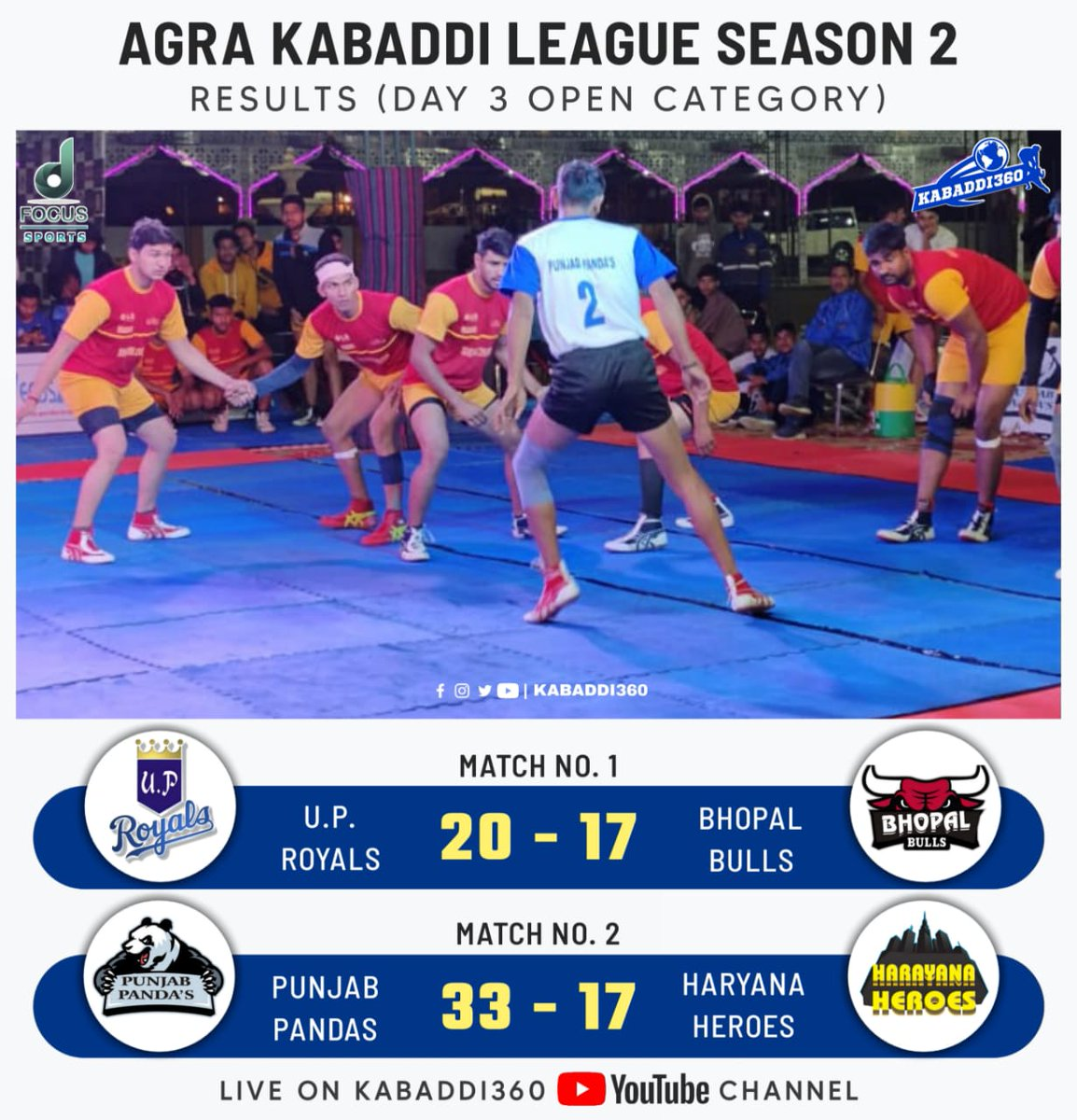 Come back tomorrow to see the senior players in action & Finals of Agra Kabaddi League S2 on Kabaddi360 📲🎉  #AgraKabaddiLeague #Kabaddi360 #KabaddiResults