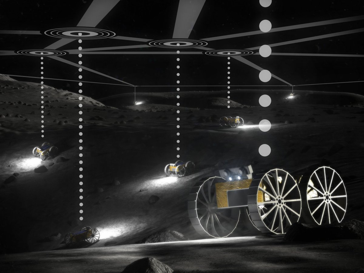"These shoebox-sized robotic scouts could explore the lunar surface as a group and collect data in hard-to-reach places such as craters and caves on the Moon.   Learn more about these next-generation ""cooperative"" robots:"