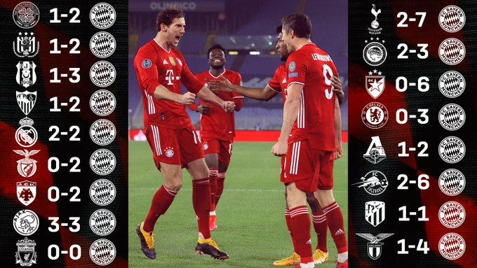 FCB Neu Rekord; 17 UCL-Spiele auswärts ungeschlagen. (glückwünsch)