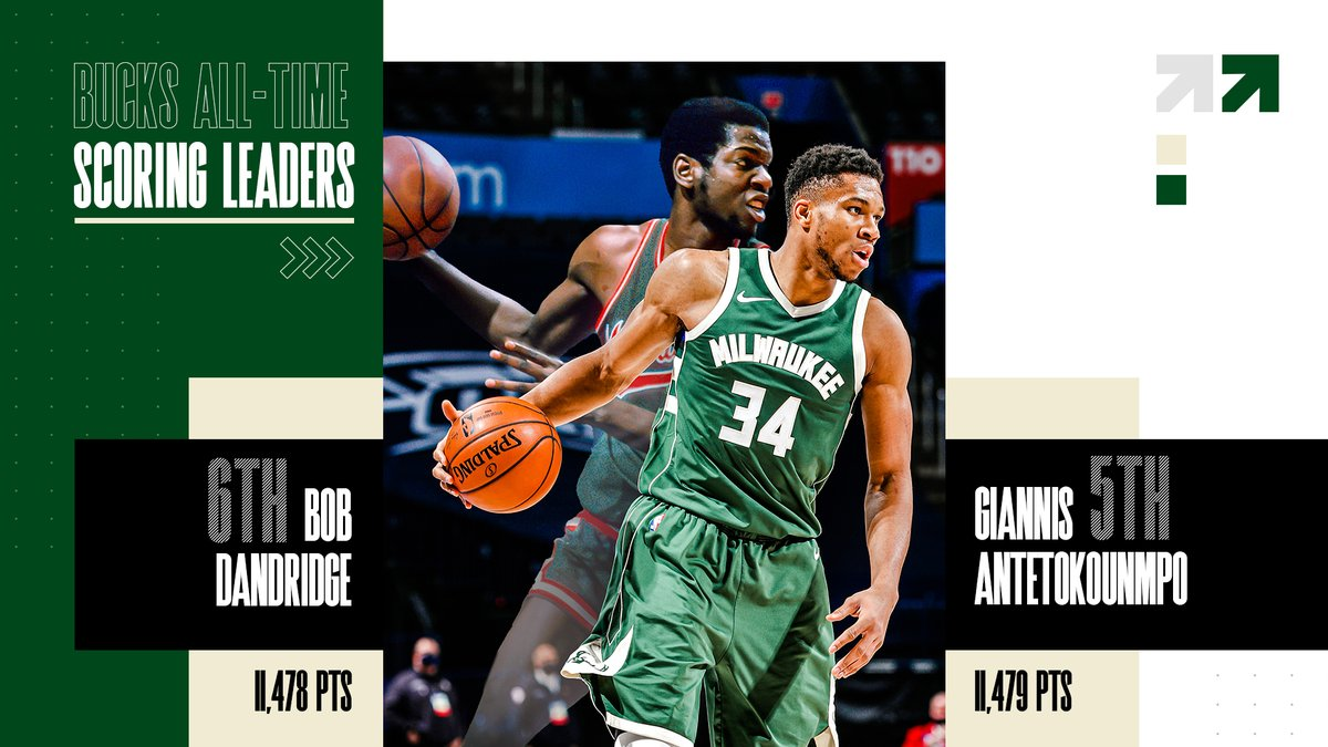 @Bucks's photo on Giannis