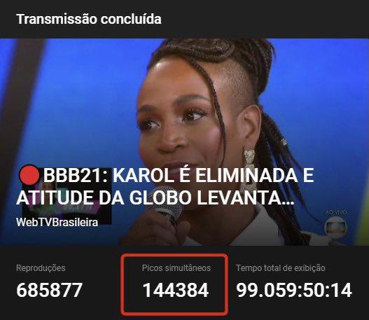 🎉E temos um novo recorde, quadrilha! Mais de 144 mil #webtvzeiros simultâneos no nosso #FalandoDeBBB AO VIVO.👊🏼Vcs sempre surpreendendo❤️ Obrigadaaaa! Quem tava? #webtvbrasileira #bbb21