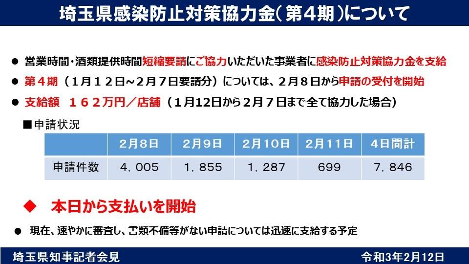 埼玉 県 協力 金