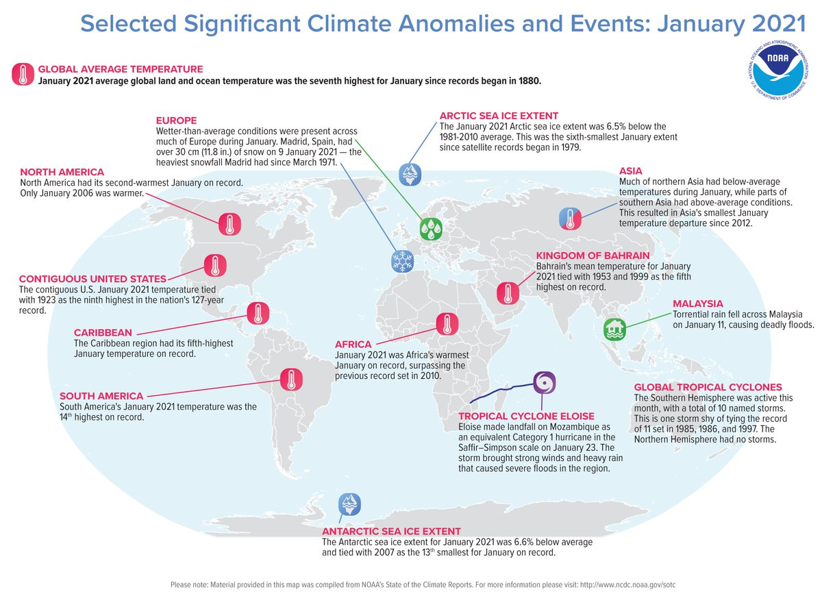 (5 of 5) SEE: World map plotted with #January 2021 Global Significant #Climate Events from @NOAANCEIclimate Download at bit.ly/3acm7P1 #StateOfClimate