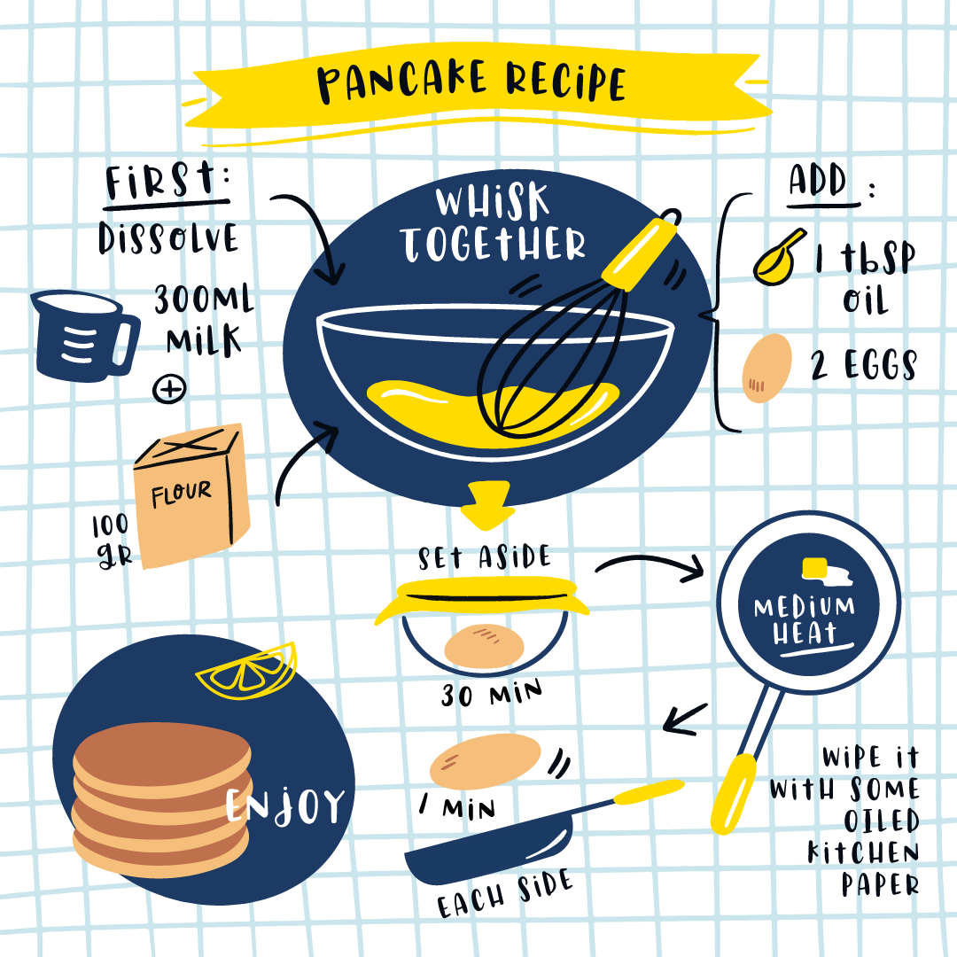 The Pancake day Challenge, Tuesday 16th of February🥞 Please share with us your lovely photos and videos of your homemade pancakesGet flipping its this time next week #PancakeDay #cardiffmetbritishbakeoff  🍋 @cardiffmet  …