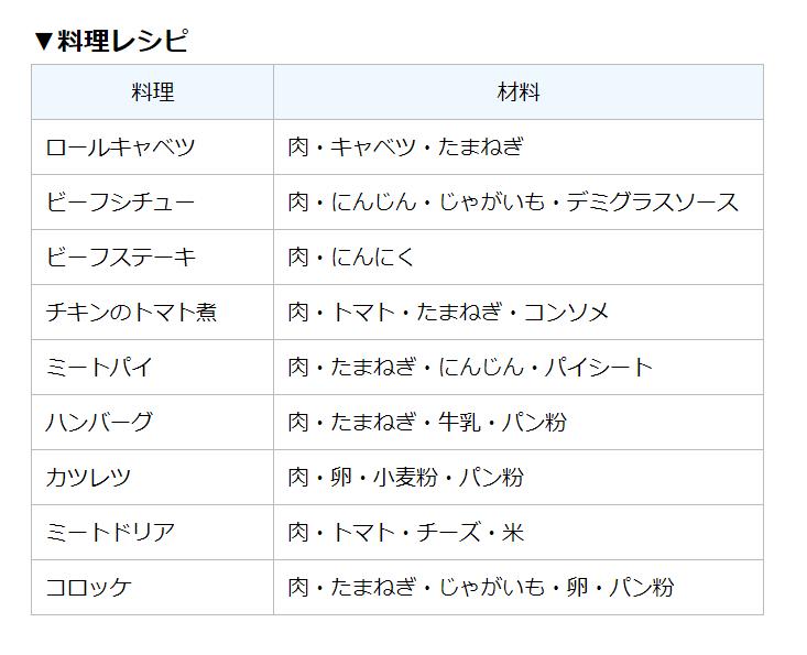 ツイ ステ イベント レシピ 【ツイステ】マスターシェフの攻略【料理イベント】