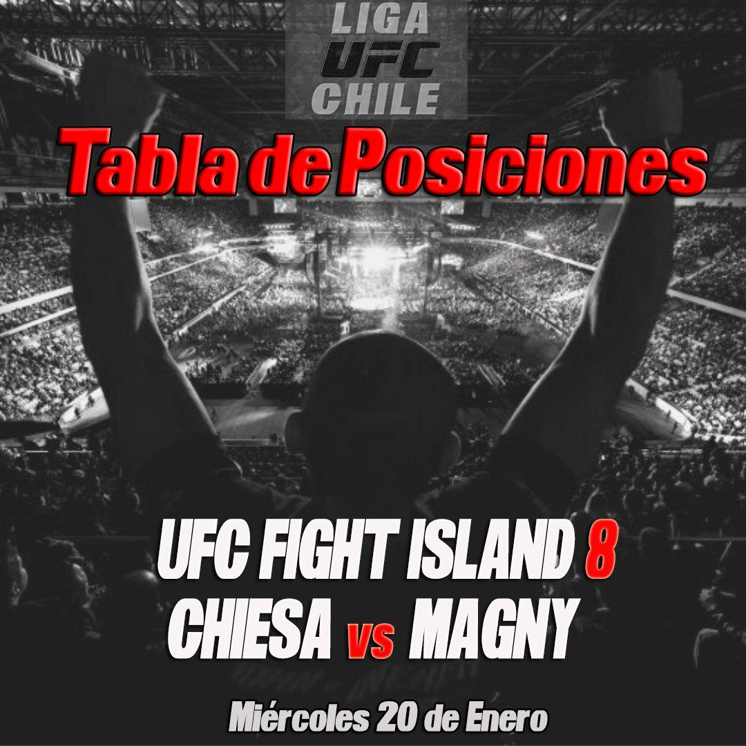 🔥Tabla de Posiciones @LigaUFCChile 🔥   Amigos les presentamos las Tablas de los eventos #UFCFightIsland8 & #UFC257, correspondiente al 13º & 14º eventos de la 2º Temporada.  ▶️ Detalles Predicciones: https://t.co/HYFbGVDHcu https://t.co/stA26y1mPJ