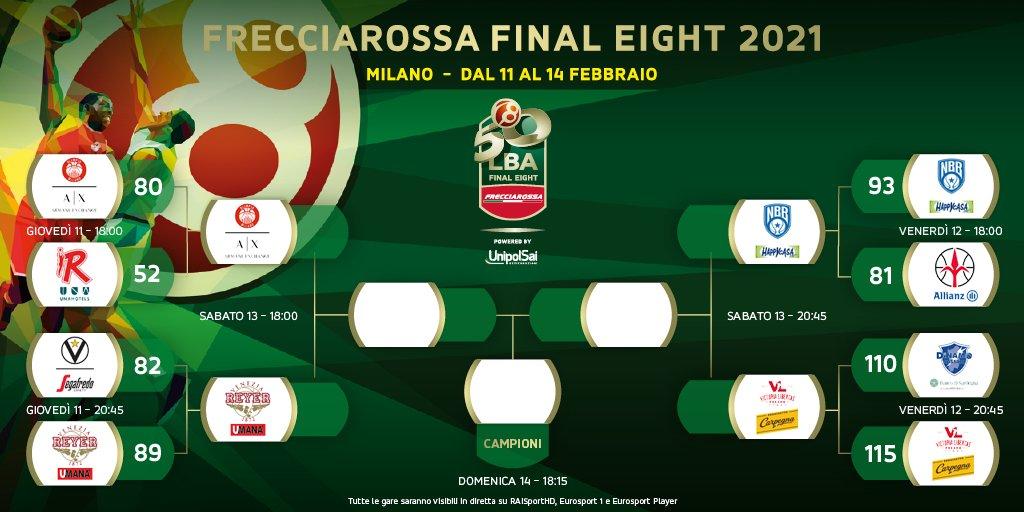 LBA Final Eight 2021: è tempo di Semifinali! Milano vs Venezia e Brindisi vs Pesaro