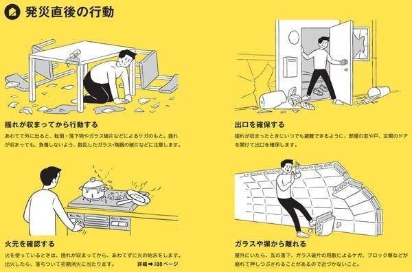 【New】東北で最大震度6強 地震発生時にやるべきこと・やってはいけないこと buzzfeed.com/jp/kotahatachi…