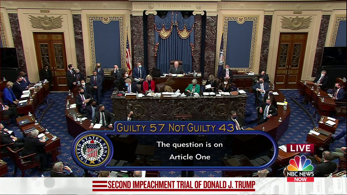 """BREAKING: US Senate votes to acquit former President Trump on article of impeachment for """"incitement of insurrection."""""""