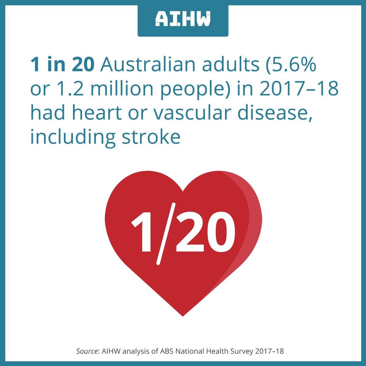 #Bloodpressure (#BP) control is the most important modifiable risk factor for stroke @AnastasiaSMihai @HBPRCA @FZMarques @CHFofAustralia @heartfoundation @alta_schutte @TheRACP @NPSMedicineWise @AustPrescriber https://t.co/lx6U4BPuly