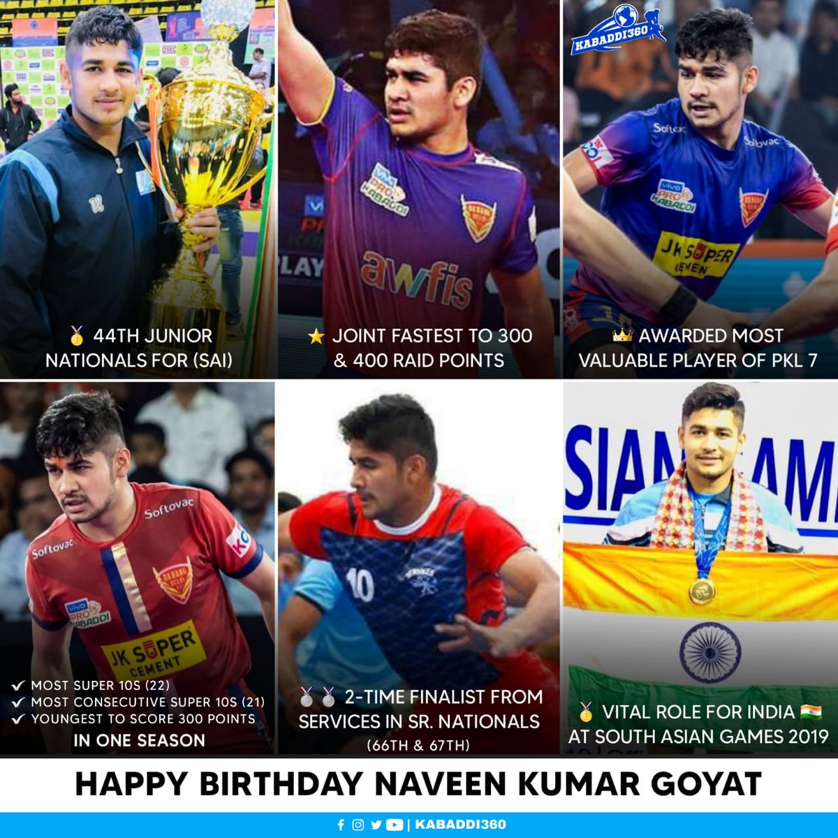 Naveen Express 🚉 celebrates his 21st birthday today 🎂 Wishing the young talent Naveen Kumar a very happy birthday!   #NaveenKumar #HappyBirthdayNaveen #HappyBirthday #Kabaddi360