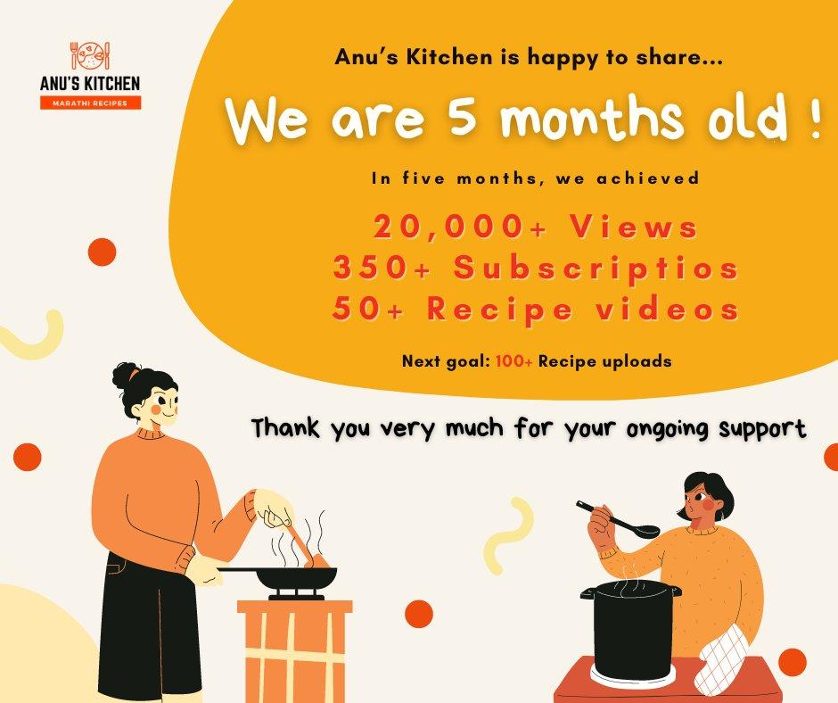 Anu S Kitchen Marathi Recipes Anumarathifood Twitter