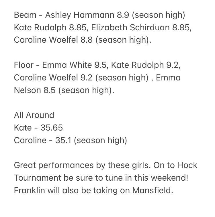 FHS Gymnastics: Saturday meet results 3