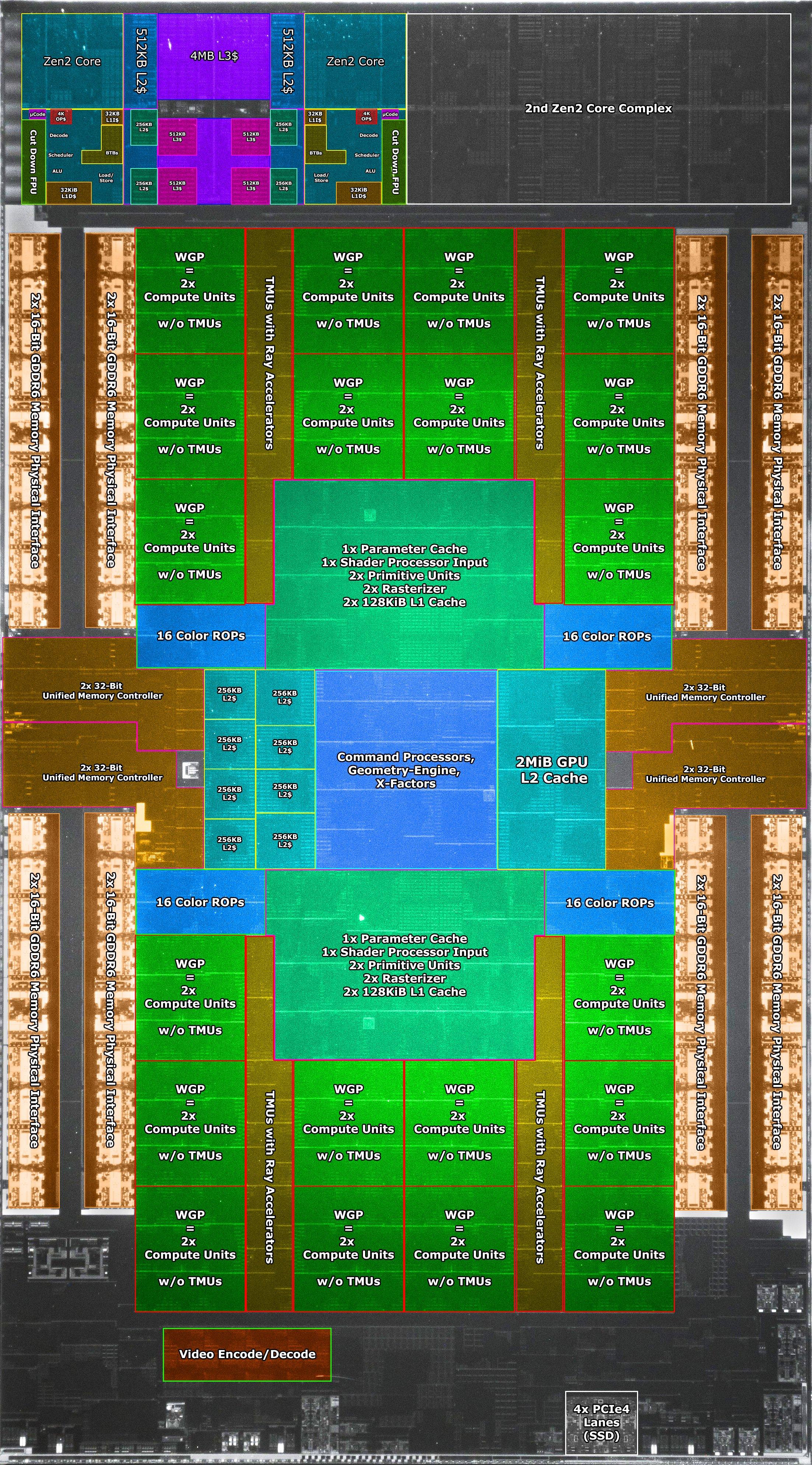 EuNU-3oXMAIiJ6a?format=jpg&name=4096x409