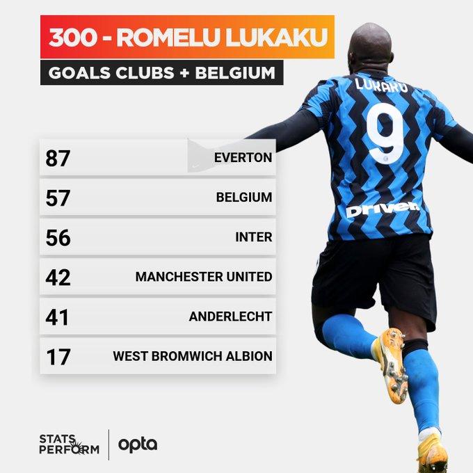 Catatan Gol Lukaku