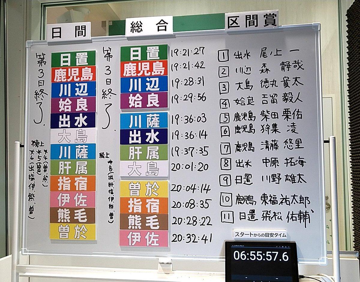 県下 一周 駅伝 鹿児島 2020